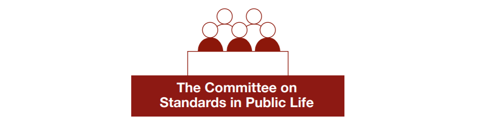 graphic of five people above the words 'the committee on standards in public life'