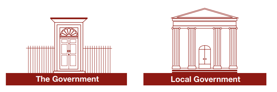 a graphic of no.10 downing street above the words 'the government' and a graphic of a town hall above the words 'local government'